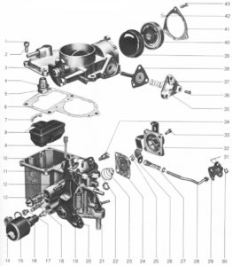 Solex Carburetor exploded view