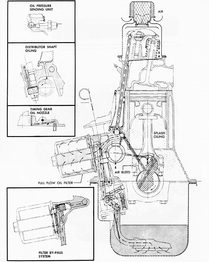 6 cylinder engine exploded view 2