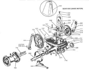 Aeromotor exploded view