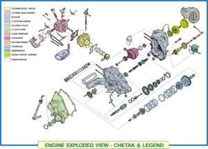Chetak Legend engine exploded view