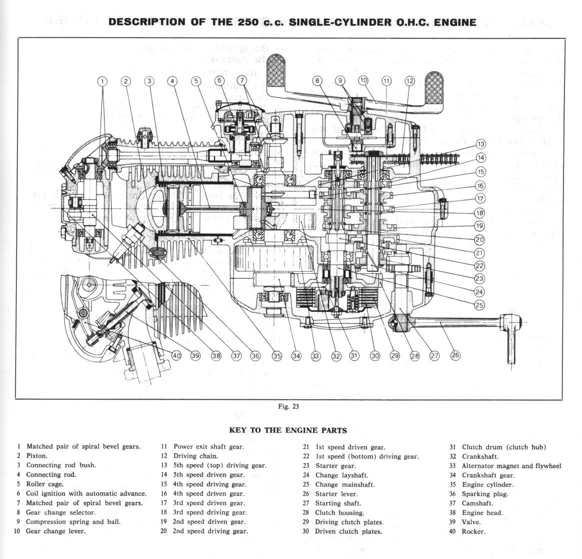 Ducati single engine cross section exploded view