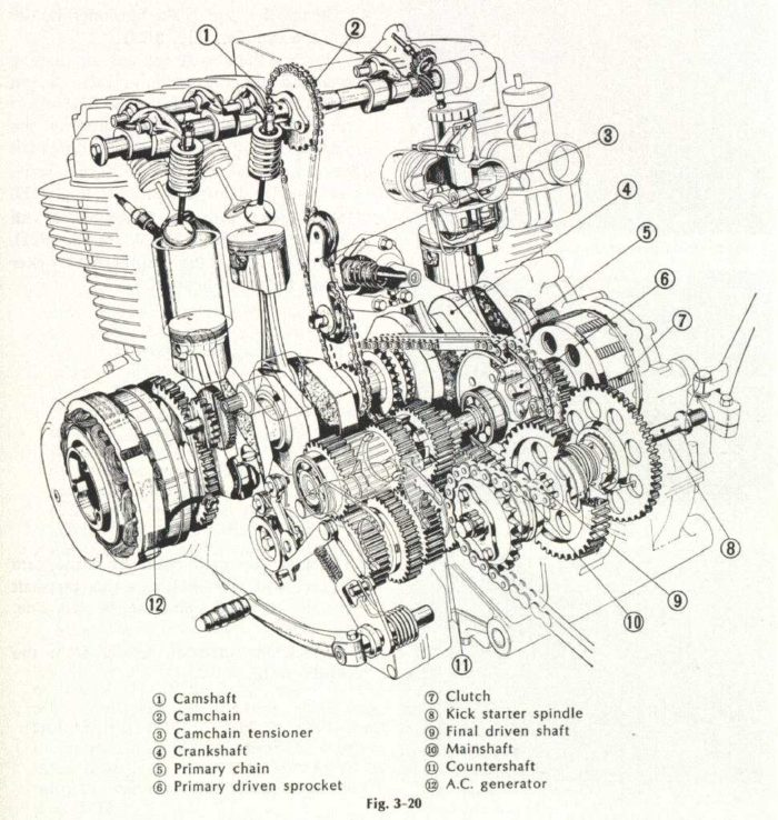 honda 750 engine exploded view
