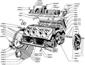 Ford flat head engine exploded view